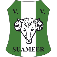 Suameer MO15-1